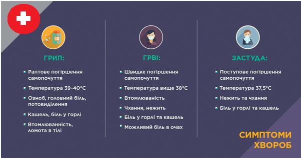 http://dnz44.rv.ua/wp-content/uploads/2019/01/%D0%A1%D0%98%D0%9C%D0%9F%D0%A2%D0%9E%D0%9C%D0%98.png